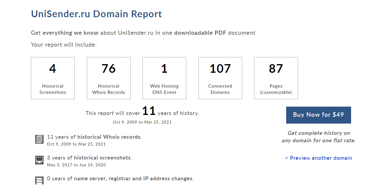 Содержание отчёта об истории домена на DOMAINTOOLS.COM