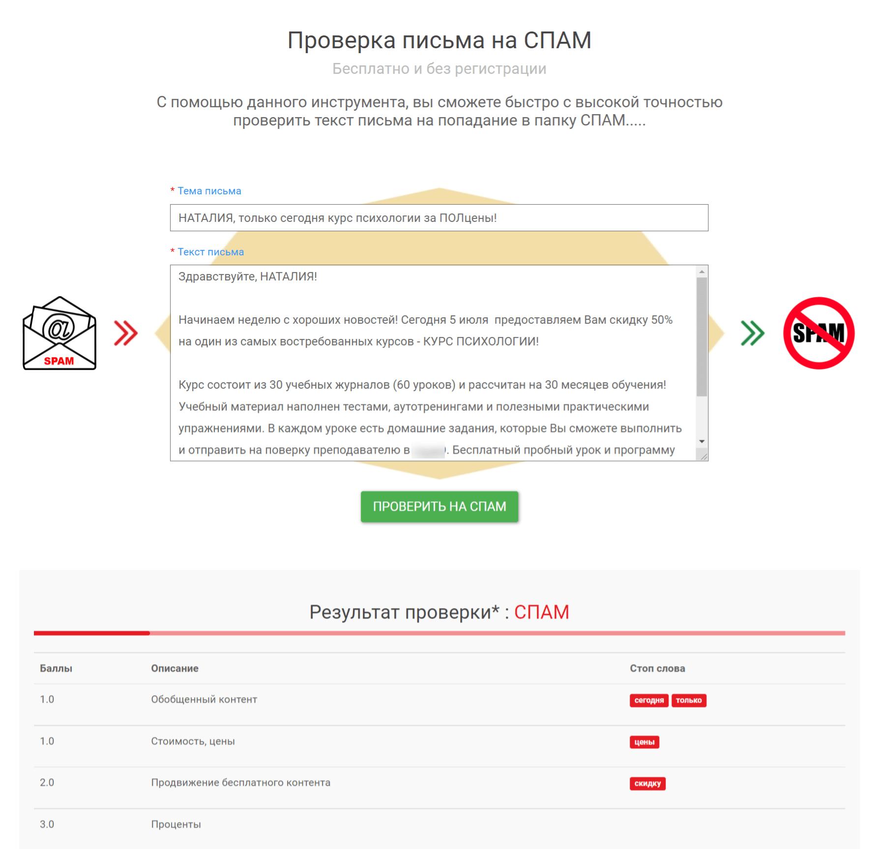 Пример отчёта о проверке на спам