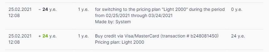An example of the system notification of successful plan activation.