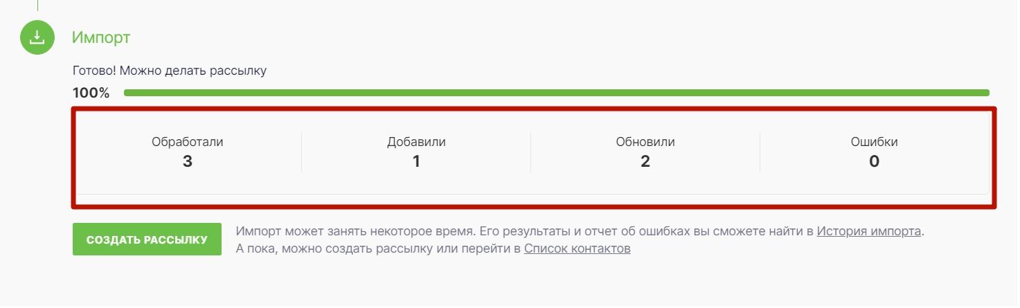 Статистика импорта контактов.