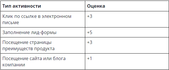 lead8