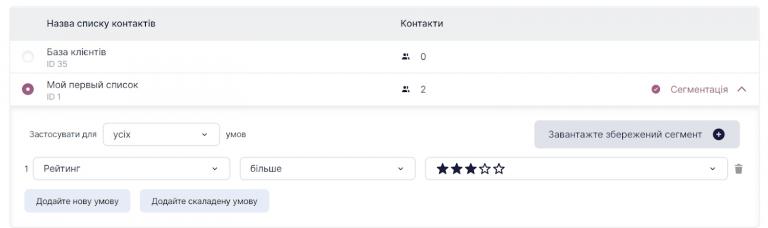 приклад використання рейтингу.
