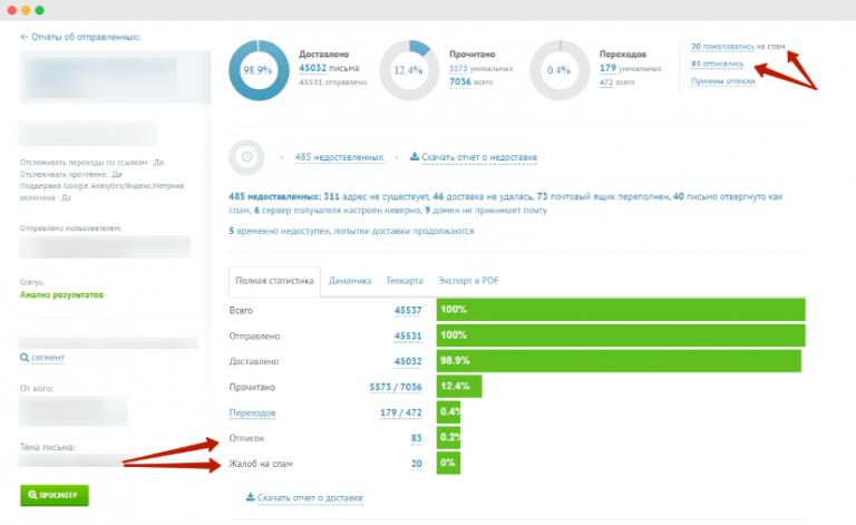 В сервисе можно изучить подробную статистику рассылки.