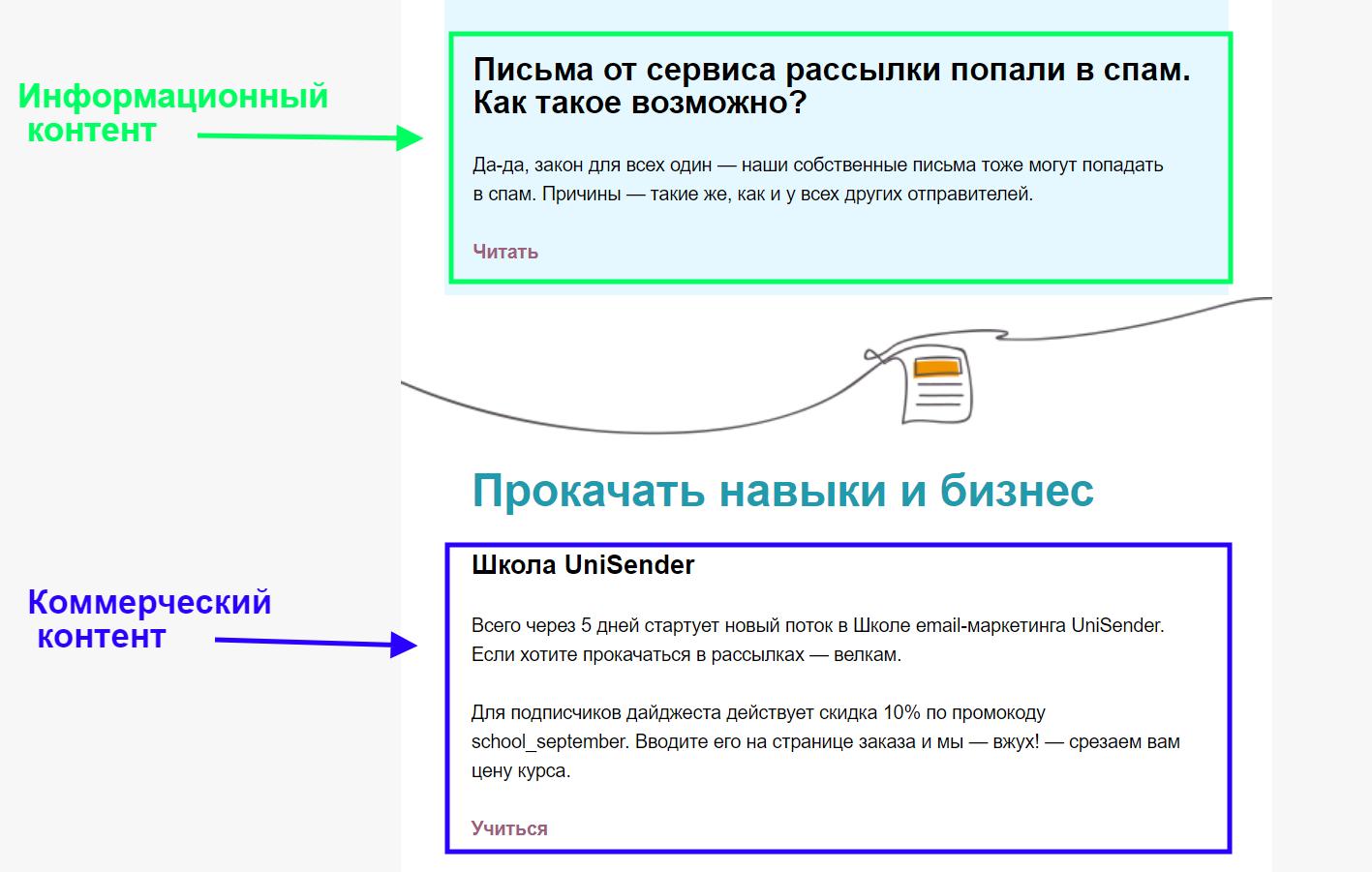Совмещение разных типов контента в email-рассылке.