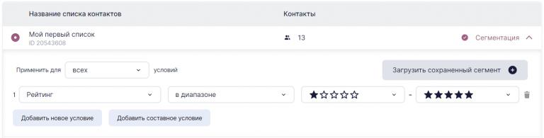 использование рейтинга для рассылок. пример 1.