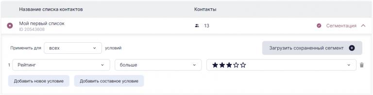 использование рейтинга для рассылок. пример 2.