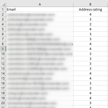 how the table file with the rating of contacts looks like.