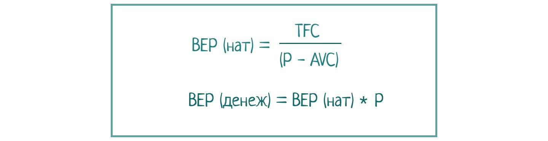 формула точки безубыточности.