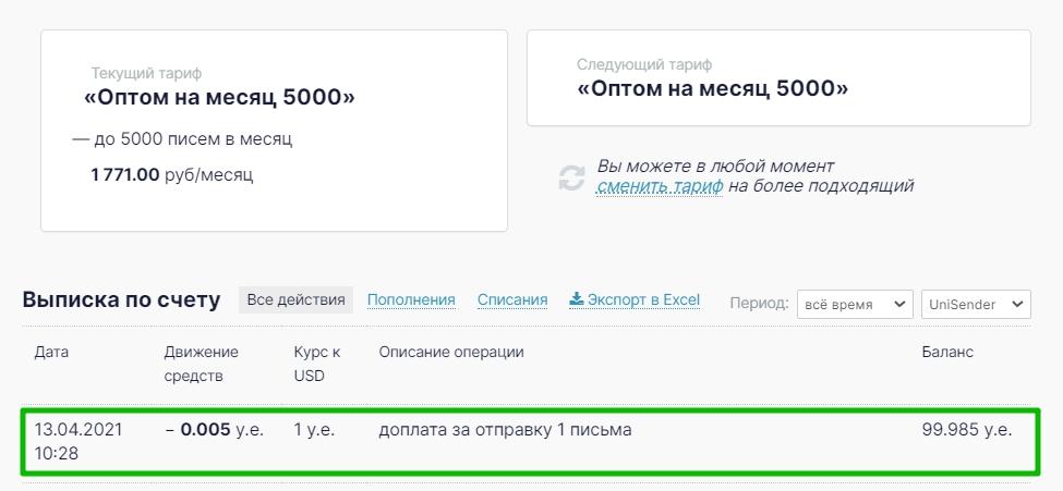 Пример списания средств за отправку 1 письма сверх лимита на тарифе «Оптом».