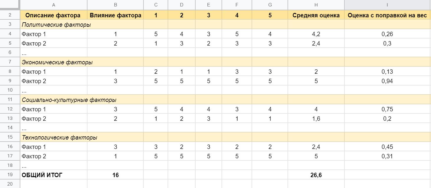 Пример заполненной таблицы.