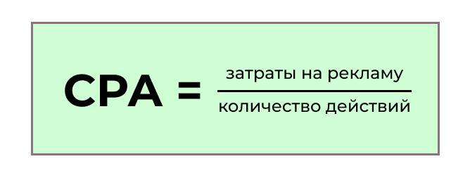 Формула расчёта CPA