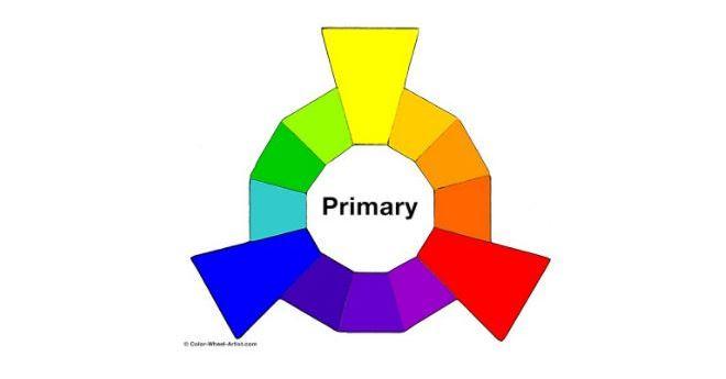 Основные цвета (Primary Colors)