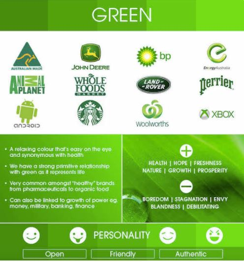 Зеленый цвет в дизайне и маркетинге