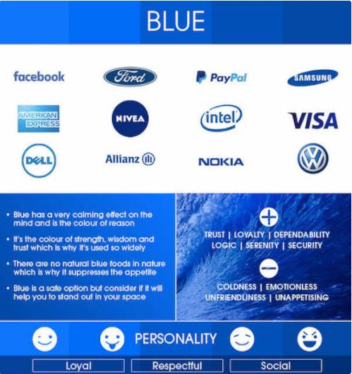 Синий цвет в дизайне и маркетинге