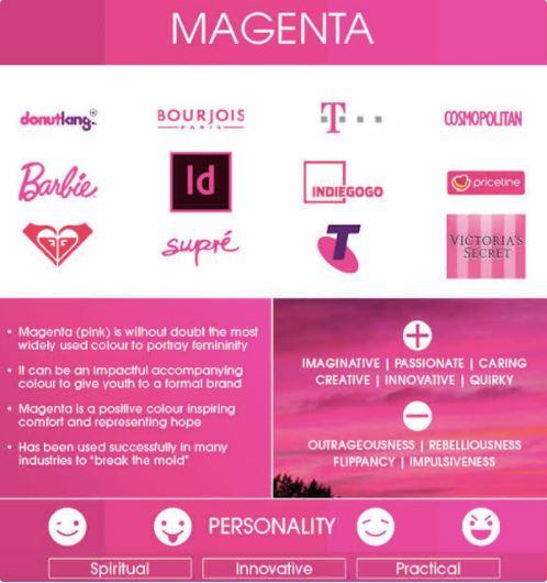 Розовый цвет в дизайне и маркетинге