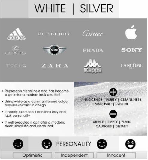 Белый цвет в дизайне и маркетинге