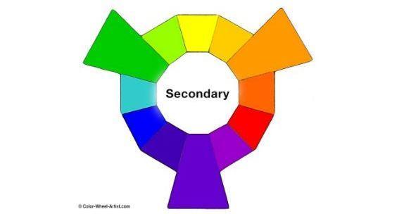 Вторичные цвета (Secondary colors)