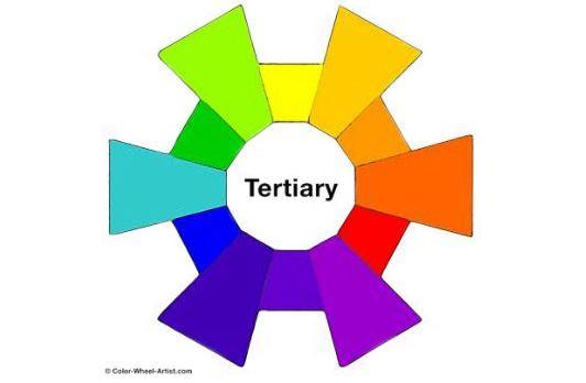 Третичные цвета (Tertiary colors)