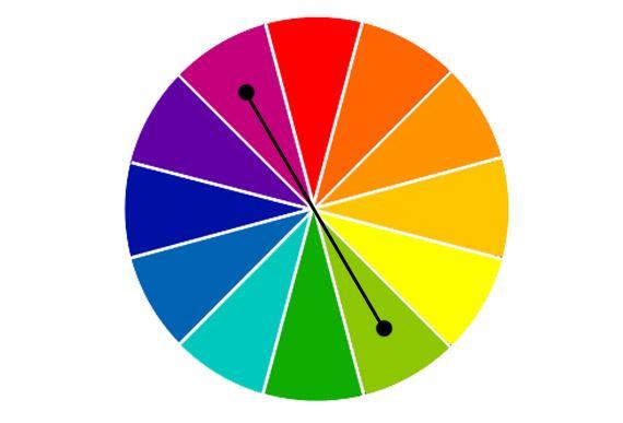 Комплиментарные (дополняющие) цвета