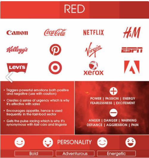 Красный цвет в дизайне и маркетинге