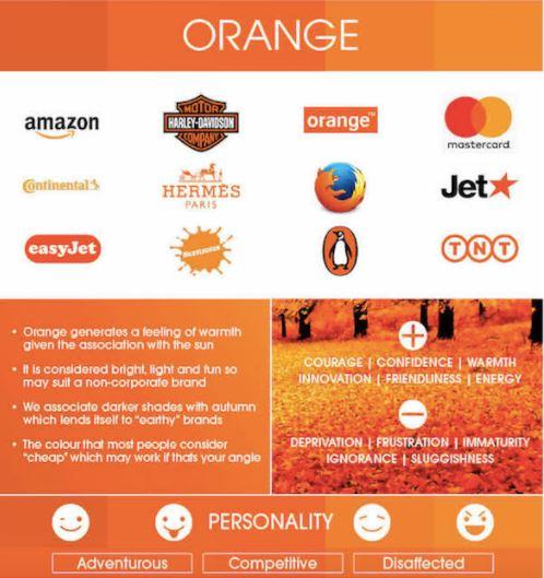 Оранжевый цвет в дизайне и маркетинге
