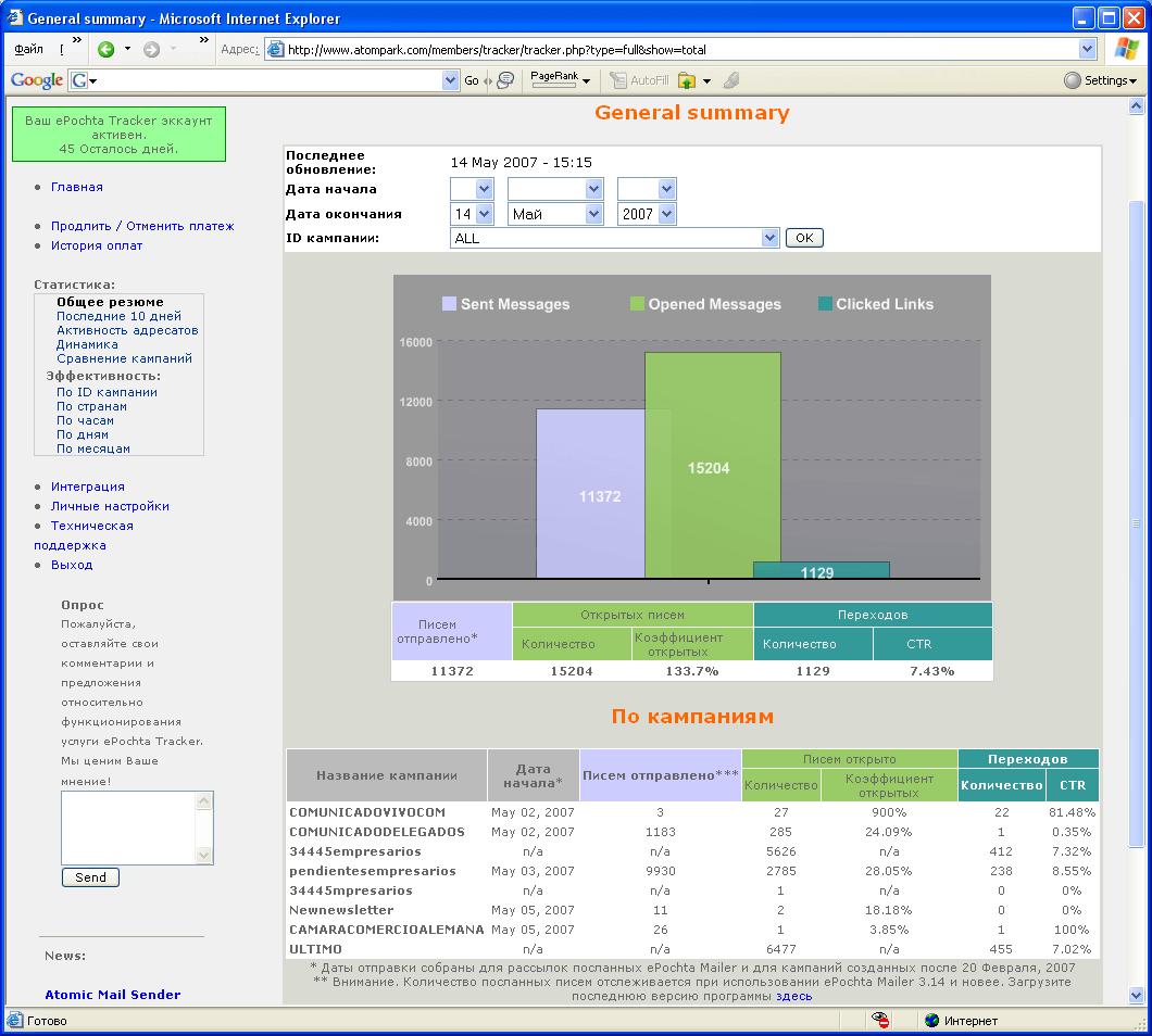 Отчеты в ePochta