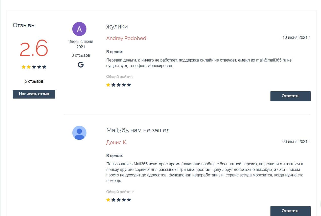 отзывы о сервисе Mail365 на сайте Crmindex.ru