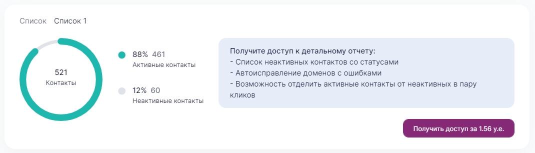 Проверка контактов в Unisender