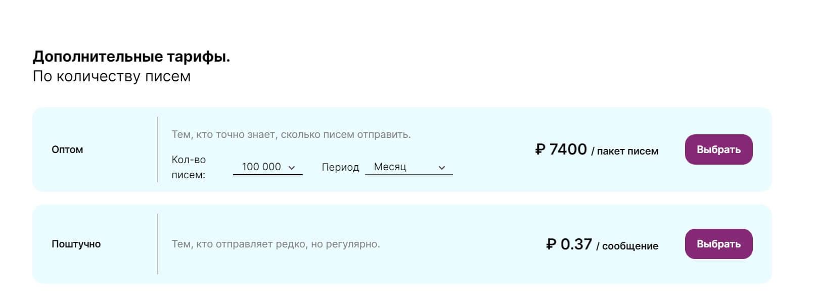 Стоимость тарифов «Оптом» и «Поштучно» в Unisender